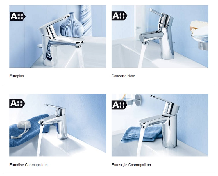Water Sustainability products from GROHE
