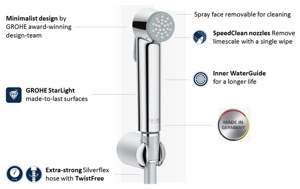 Tempesta-F trigger spray by GROHE