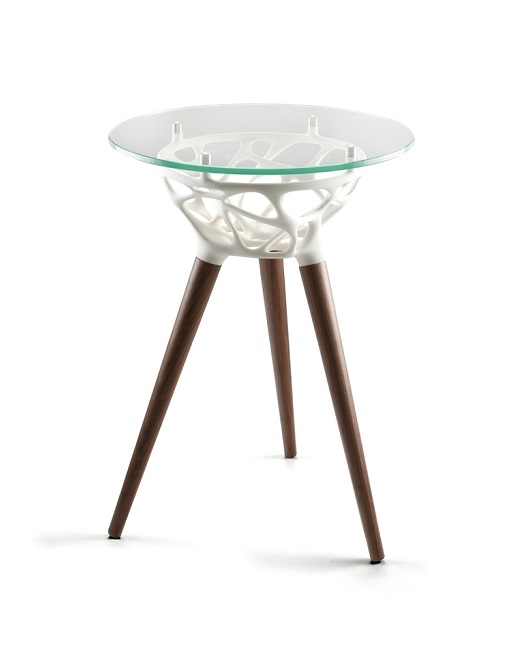 RIO tables by Morgan