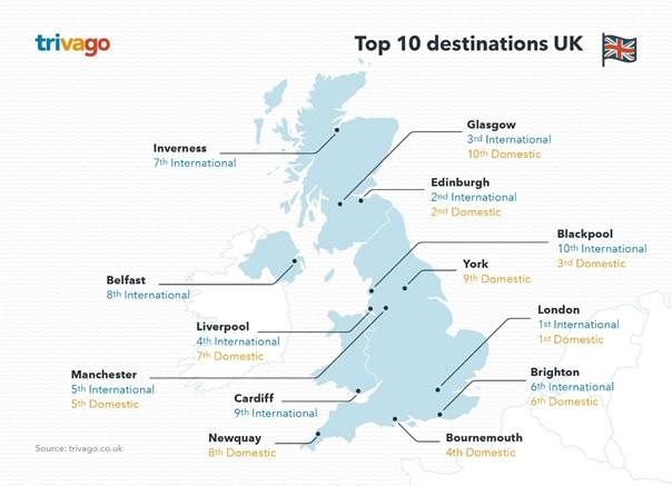 trivago UK traveller trends this summer