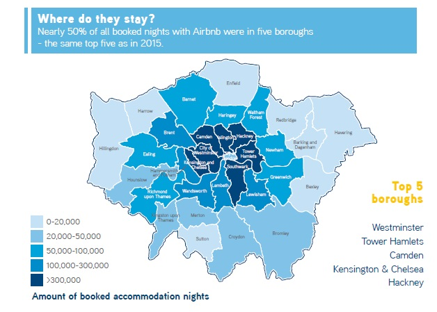 Airbnb - nights booked in London more than doubled